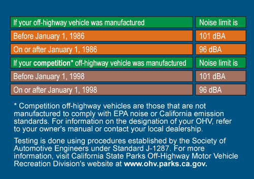 Noise Emission Levels Information